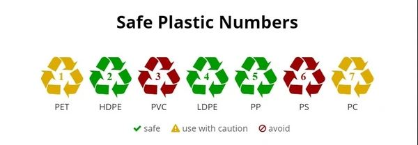 Different strains of PVC